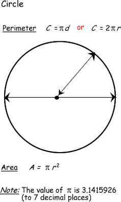 Area and perimeter of a circle students helper picture ccuart Image collections